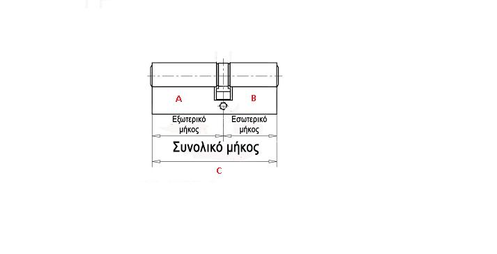 σχεδ.κυλινδρου. 2